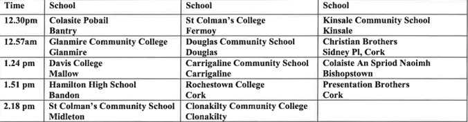 Irish Schools Junior Championship Oct 2014 DRAWS-2