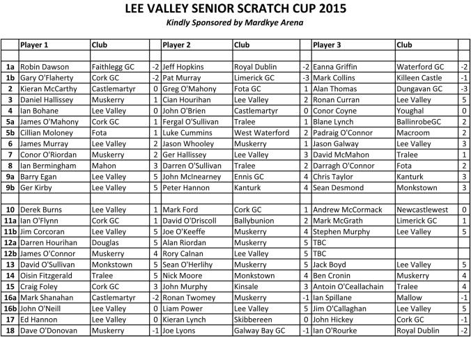 LV SSC2015 Timesheet