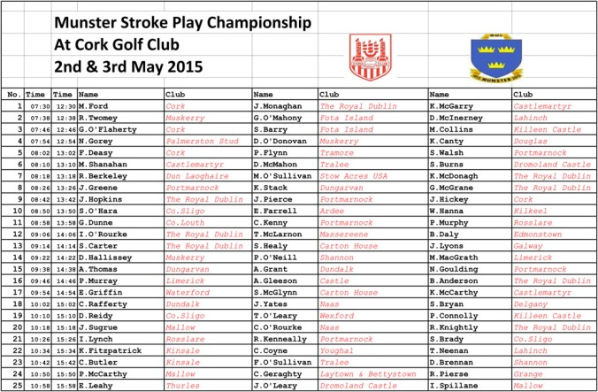 Munster Strokeplay Draw Final