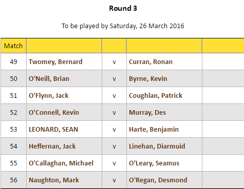 Ford Junior Scratch 2016 R3 Draw